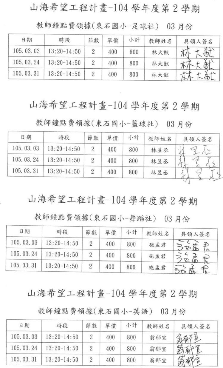 %e6%9b%b4%e6%96%b0%e7%89%88%e8%a8%88%e7%95%ab%e6%88%90%e6%9e%9c%e5%a0%b1%e5%91%8a%e4%bf%ae_%e9%a0%81%e9%9d%a2_121