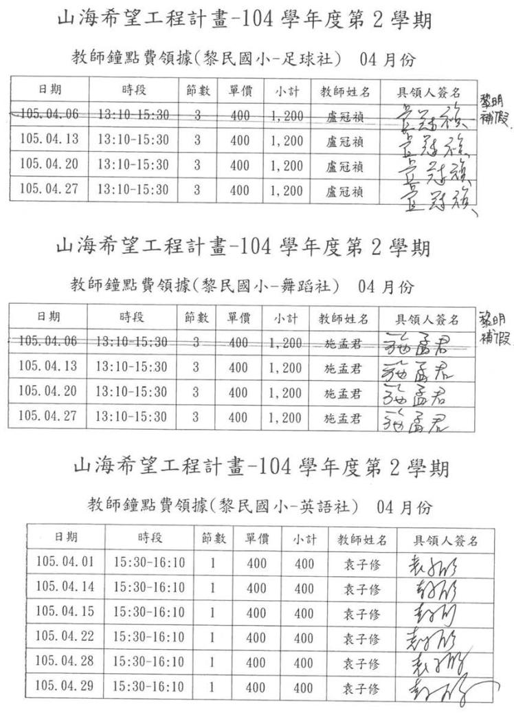 %e6%9b%b4%e6%96%b0%e7%89%88%e8%a8%88%e7%95%ab%e6%88%90%e6%9e%9c%e5%a0%b1%e5%91%8a%e4%bf%ae_%e9%a0%81%e9%9d%a2_124