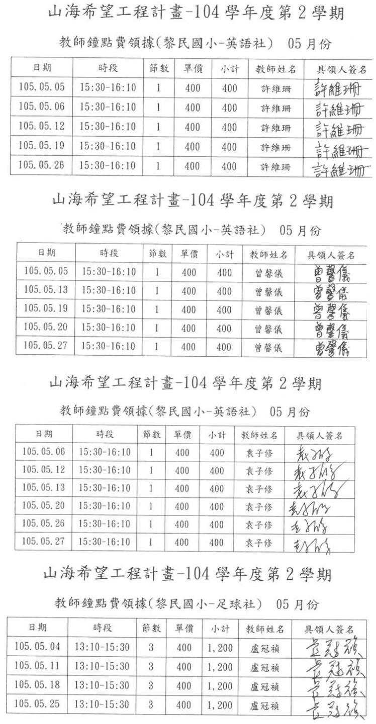 %e6%9b%b4%e6%96%b0%e7%89%88%e8%a8%88%e7%95%ab%e6%88%90%e6%9e%9c%e5%a0%b1%e5%91%8a%e4%bf%ae_%e9%a0%81%e9%9d%a2_129