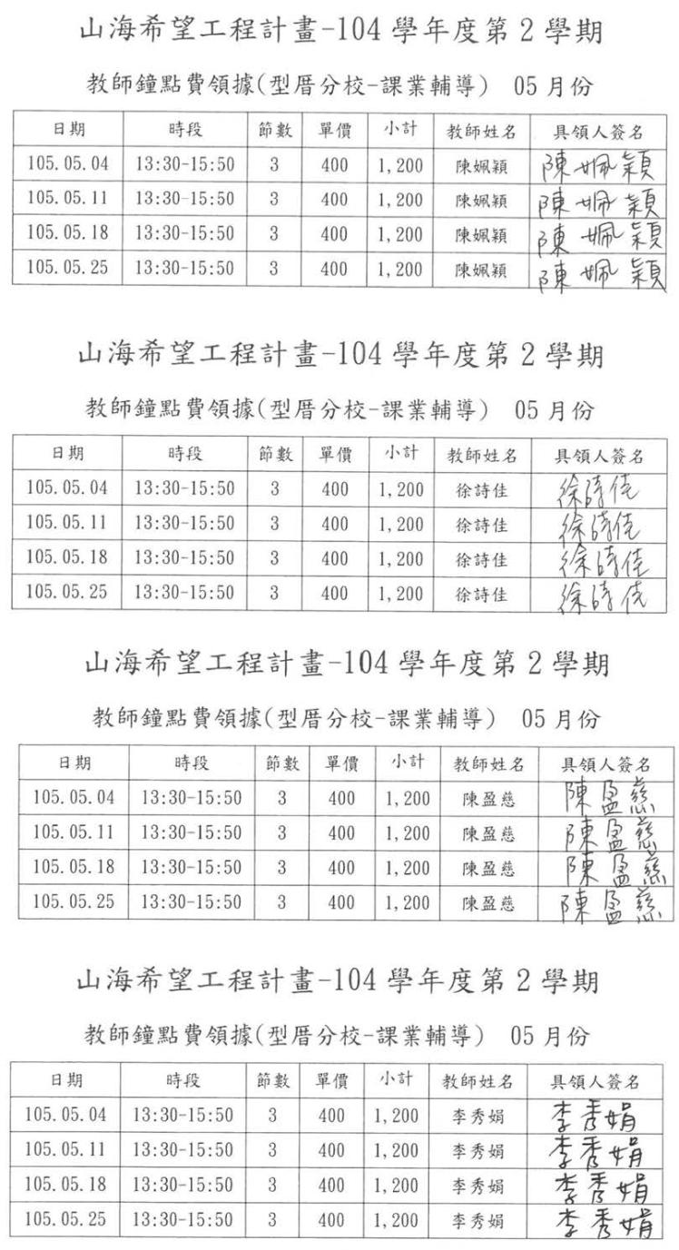 %e6%9b%b4%e6%96%b0%e7%89%88%e8%a8%88%e7%95%ab%e6%88%90%e6%9e%9c%e5%a0%b1%e5%91%8a%e4%bf%ae_%e9%a0%81%e9%9d%a2_132